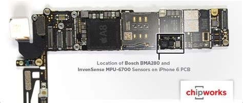 iphone     equipped   accelerometers