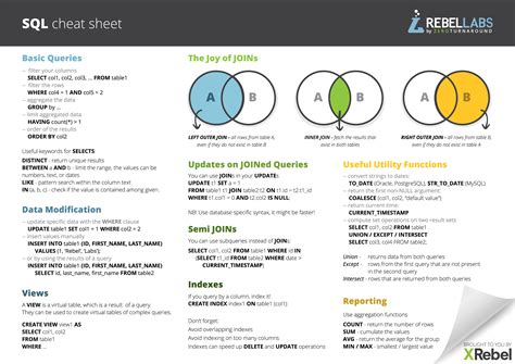 sql query language tutorial pdf sql cheat sheet zeroturnaround com