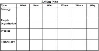 What Is Template by Plan Template Excel What How Who When Where Why