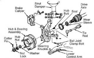 Brake Line Diagram 1999 Plymouth Voyager 1999 Plymouth Voyager Wheel Noises Problem 1999 Plymouth