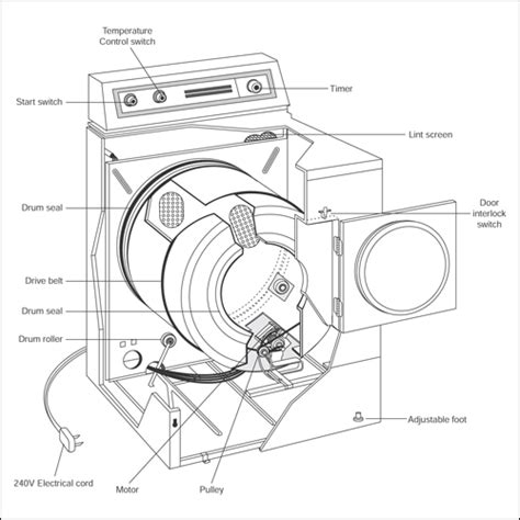 wiring diagram for ge dryer get free image about wiring