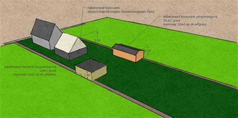 schuur zonder vergunning bepaling oppervlakte bijgebouw vergunningsvrij bouwen
