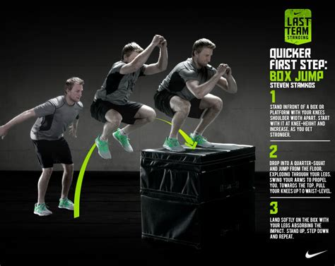 Box Jump Box Jump Crossfit Hiit