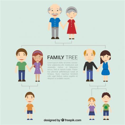 imagenes de la familia en ingles para niños 193 rvore geneal 243 gica dos desenhos animados baixar vetores