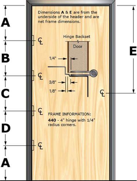 What Is Standard Kitchen Cabinet Height prefit 440 dutch timely industries