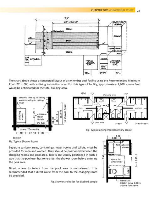 Handicapped House Plans graduation thesis