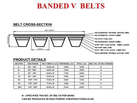 c section pulley dimensions presentation v belt drives