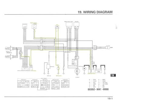 ibanez rg wiring diagram ibanez rg 470 wiring diagram engine diagram and wiring diagram