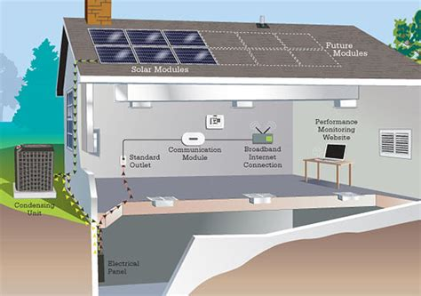 heating unit for house solar heating and cooling eastman heating cooling