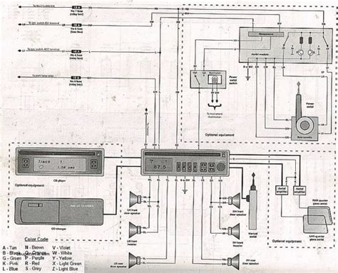 pajero wiring diagram wiring diagram with description