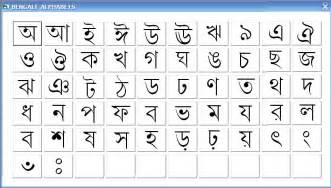 Letter Bengali Make Bengali As An Official Un Language Indian Scripts
