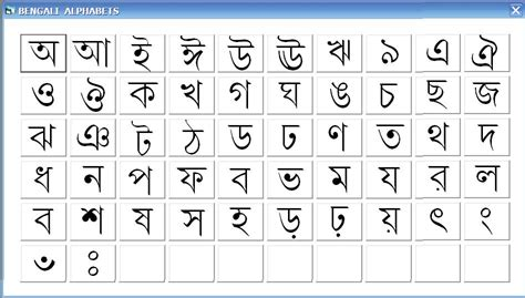 Letter To Bengali Letter make bengali as an official un language indian scripts