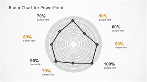 radar diagram data driven charts for powerpoint