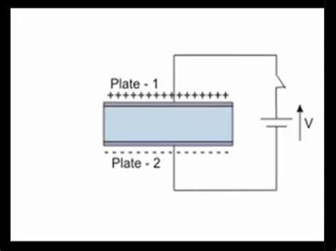 capacitors working principle principle of capacitor