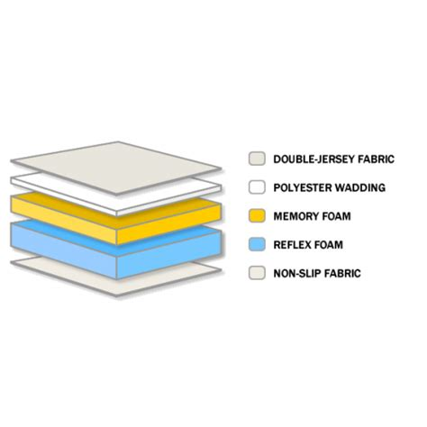 Hd Mattress by Visco Hd Foam Mattress Single 3