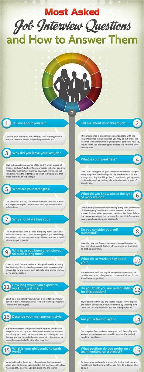 best answers to the 201 most frequently asked interview questions by