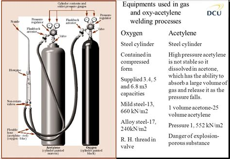 high pressure welded acetylene gas cylinder price buy acetylene gas cylinder price welded advanced welding ppt