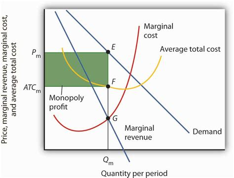what is the true total cost to build a quality residential principles of microeconomics v1 0 flatworld
