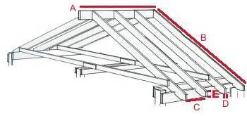 Common Pole Barn Sizes Rafter Calculator 187 Roof Calculator 187 Rafter Length Calculator
