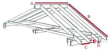 rafter spacing flat roof flat roof joist spacing