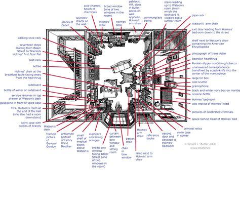 layout of nero wolfe s office 221b baker street