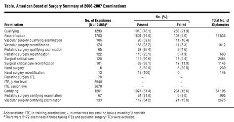 editorial report sle 28 images antimalarial therapy of lupus erythematosus annals of