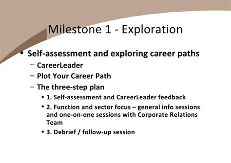 Mba Career Assessment Test by Mba Induction Week Career Leader And Self Assessment