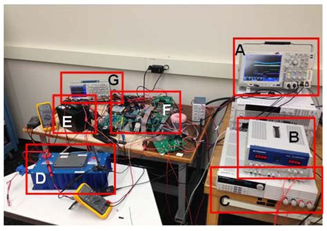 ultracapacitor energy storage technology energies free text a new topology and strategy for a hybrid battery