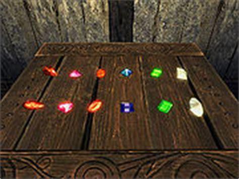 Skyrimgems Uespwiki | skyrim gems the unofficial elder scrolls pages uesp