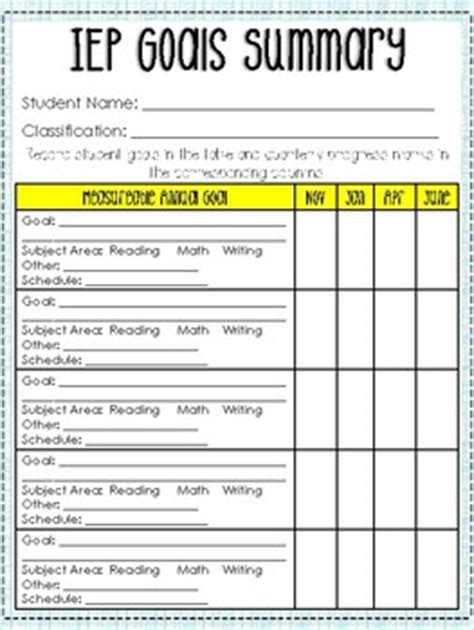 iep goals individual goal sheet  alicia wyand tpt