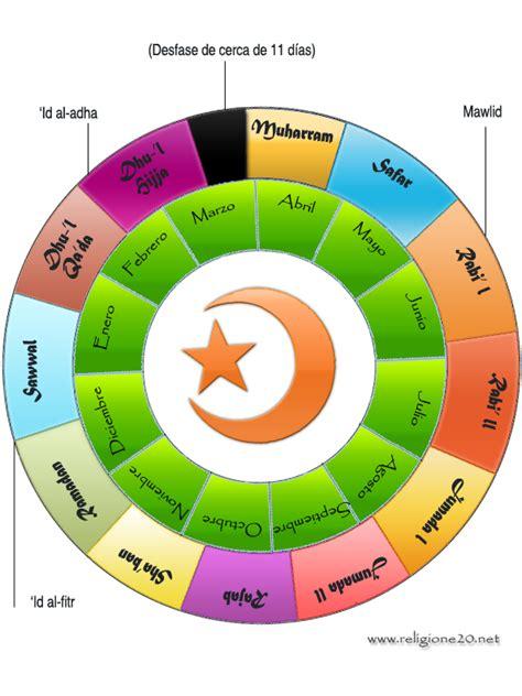 Calendario Musulman Calendario Musulm 225 N Aula De Reli
