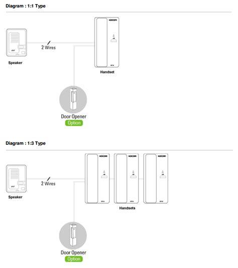 wiring diagram for kocom intercom wiring diagram for kocom