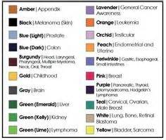 cancer color chart cause colors on cancer lung cancer and prayer for
