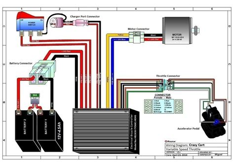 razor e300 wiring diagram 25 wiring diagram images
