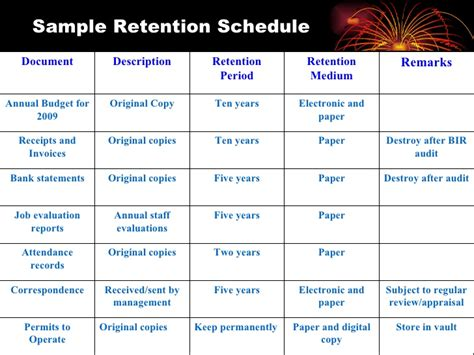 data retention policy template records retention scheduling