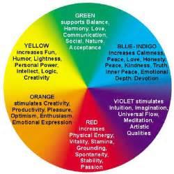 psychology colors color psychology