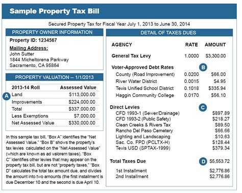 Local Property Tax Records Center For Special Taxes California Tax Foundation