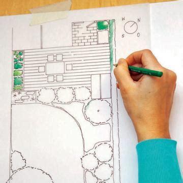 garten zeichnen gartenplan selber zeichnen mein sch 246 ner garten