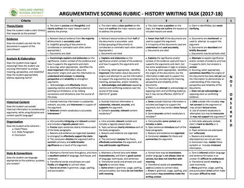 Essay Rubric Grade 8 by Persuasive Essay Rubric 8th Grade Docoments Ojazlink