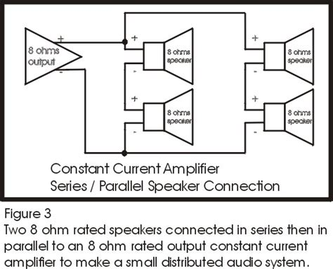 series resistor impedance matching distributed audio