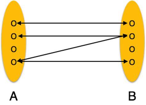 tutorialspoint dbms pdf er model basic concepts