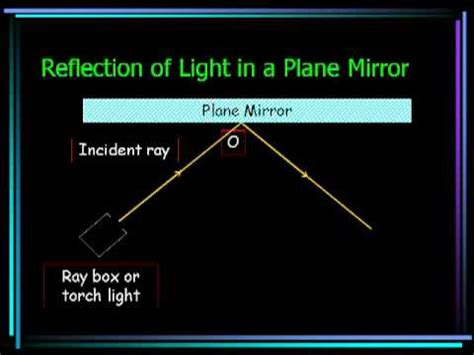 reflection of light in mirrors reflection of light in a plane mirror