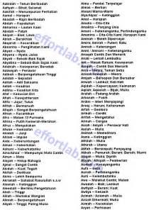 Nama nama islam nama nama islam lelaki dan perempuan review ebooks