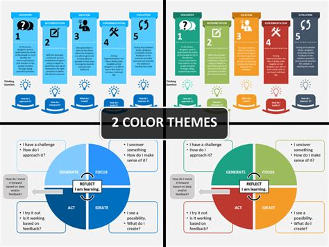 Design Thinking Powerpoint Template Sketchbubble Free Design Thinking Powerpoint Template