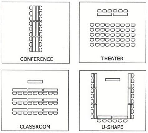 conferencing setup diagram conferencing setup diagram 28 images how to broadcast