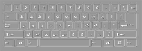 urdu keyboard layout free download urdu keyboard layout free download on screen keyboard