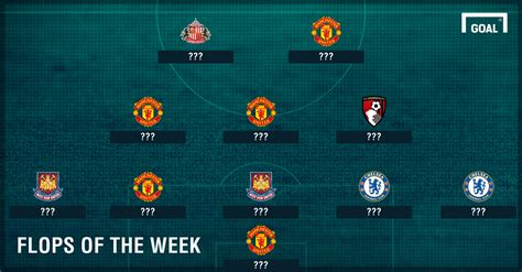Epl Goal Of The Week | premier league worst team of the week goal com