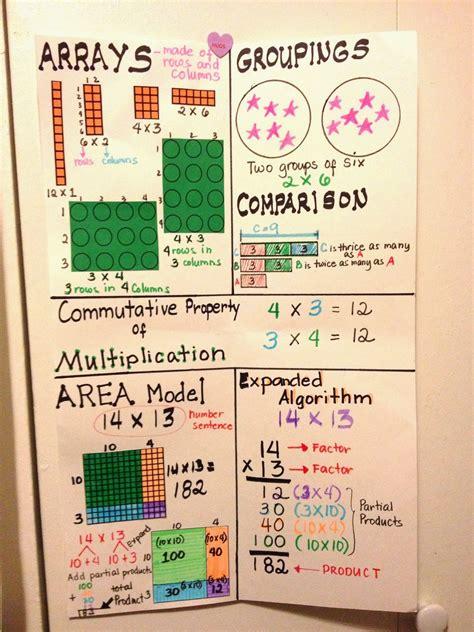 math educating  world
