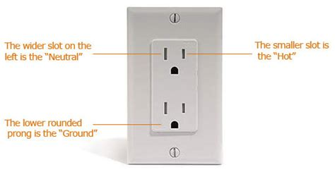 home maintenance reminder open ground outlets