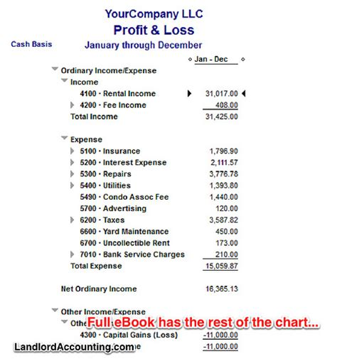 rental property profit and loss statement template property management in quickbooks quickbooks